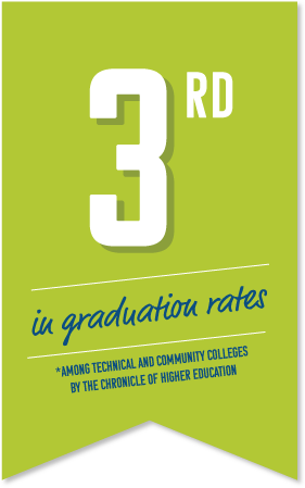 Third in graduation rates