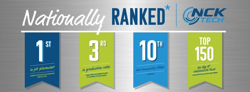 NCK Tech Nationally ranked banner